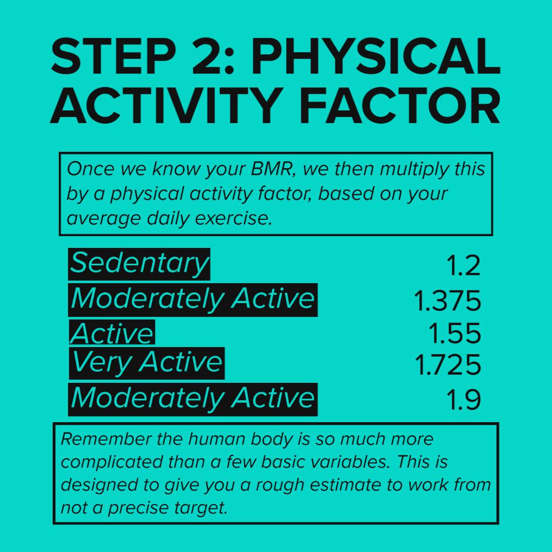 Physical Activity Factor.jpg